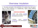 overview insulation
