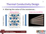 thermal conductivity design32