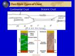 two main types of crust