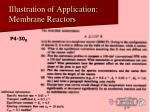 illustration of application membrane reactors34