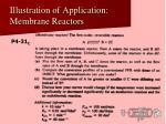 illustration of application membrane reactors35