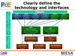 clearly define the technology and interfaces