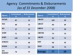 agency commitments disbursements as of 31 december 2008