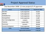 project approval status4