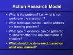 action research model21