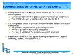 foundations of cmmi what is cmmi