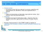the cmmi model components