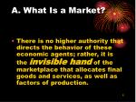 a what is a market