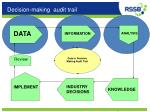 decision making audit trail13