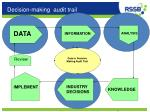 decision making audit trail19