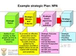 example strategic plan npa