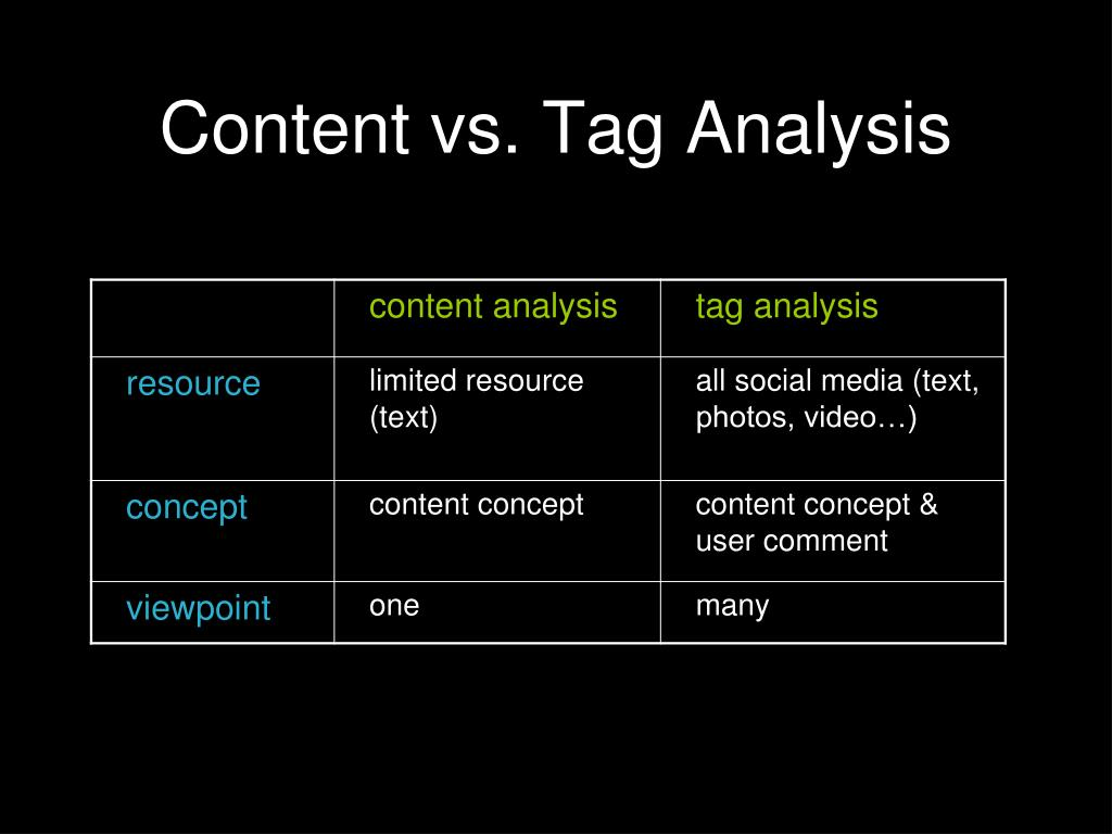 Content vs. Tag Analysis