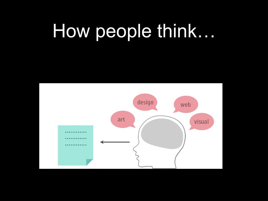 How people think…