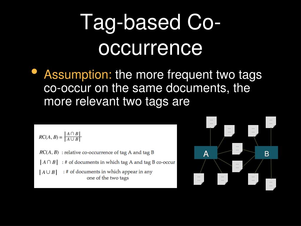 Tag-based Co-occurrence