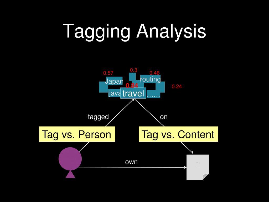 Tagging Analysis