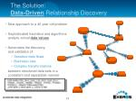the solution data driven relationship discovery
