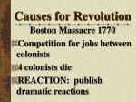 causes for revolution20