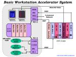 basic workstation accelerator system