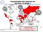 concentration des r serves sur les pays risque