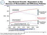 gas demand growth dependent on the success of renewables and efficiency policies