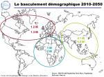 le basculement d mographique 2010 2050