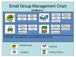 small group management chart