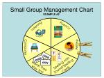 small group management chart24