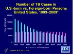 number of tb cases in u s born vs foreign born persons united states 1993 2009