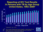 reporting of hiv test results in persons with tb by age group united states 1993 2009
