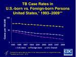 tb case rates in u s born vs foreign born persons united states 1993 200916