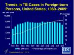 trends in tb cases in foreign born persons united states 1989 2009