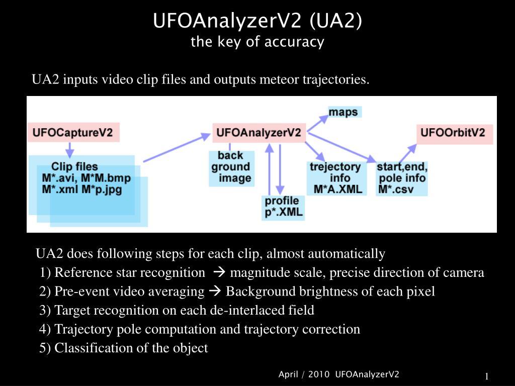 ufoanalyzerv2 ua2 the key of accuracy l.
