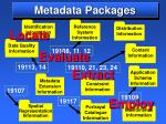 metadata packages