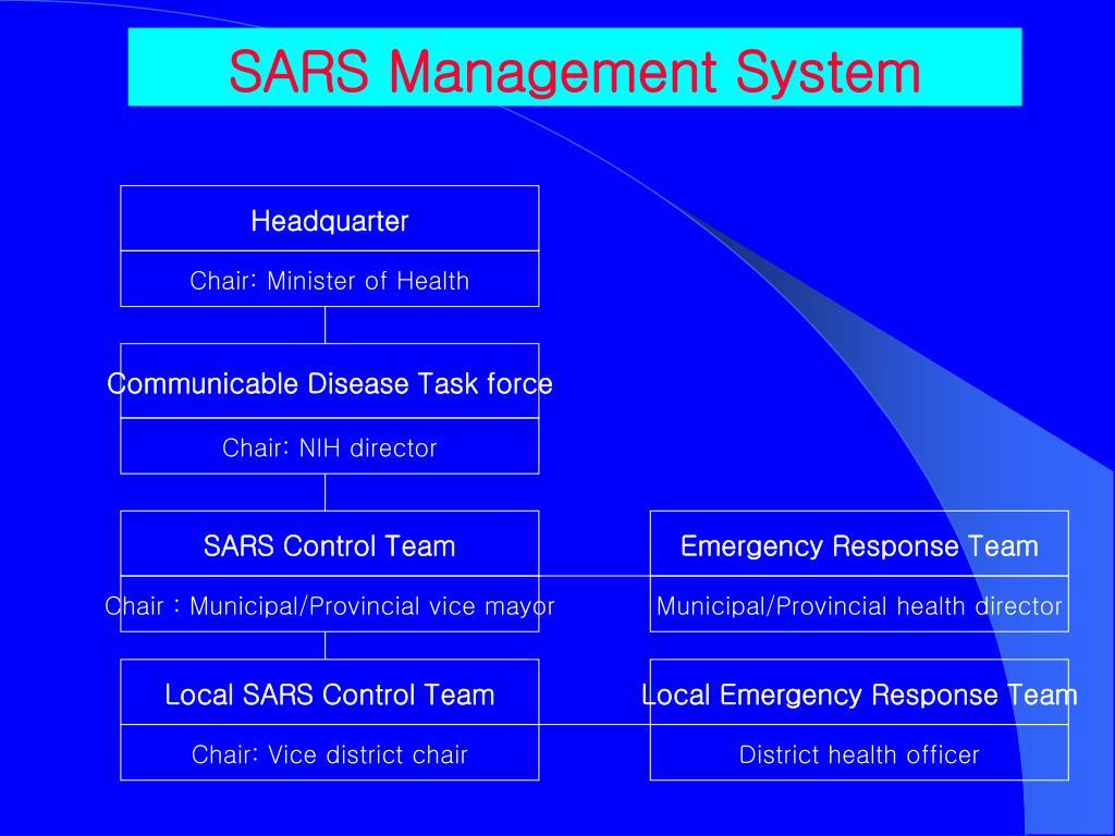 SARS Management System