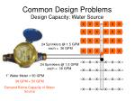 common design problems design capacity water source43