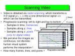 scanning video