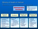 ministry of health of vietnam s tructure and components for health services