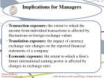 implications for managers23