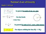 newton s law of gravity20