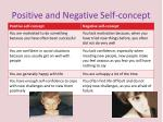 positive and negative self concept