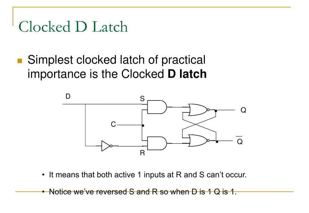 Clocked D Latch