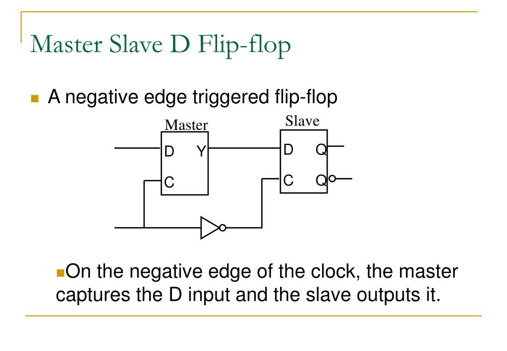 Master Slave D Flip-flop