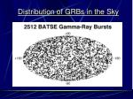 distribution of grbs in the sky