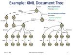 example xml document tree