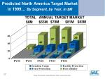 predicted north america target market in 1999 by segment by year in m