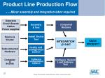 product line production flow minor assembly and integration labor required