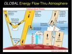 global energy flow thru atmosphere