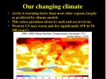 our changing climate21