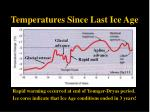 temperatures since last ice age