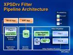 xpsdrv filter pipeline architecture